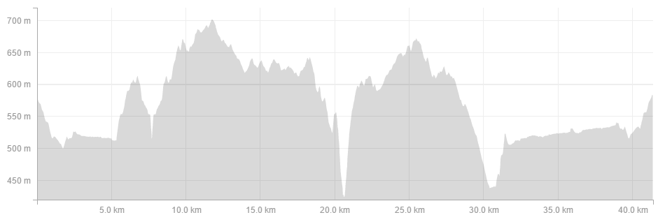 BLR70 ShortCourse Elevation